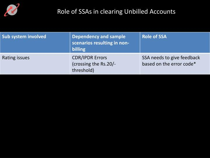 Role of SSAs in clearing Unbilled Accounts