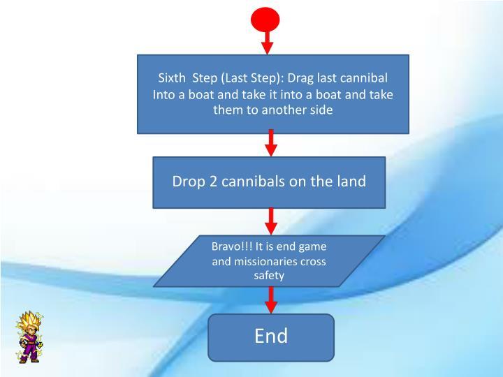 Sixth  Step (Last Step): Drag last cannibal