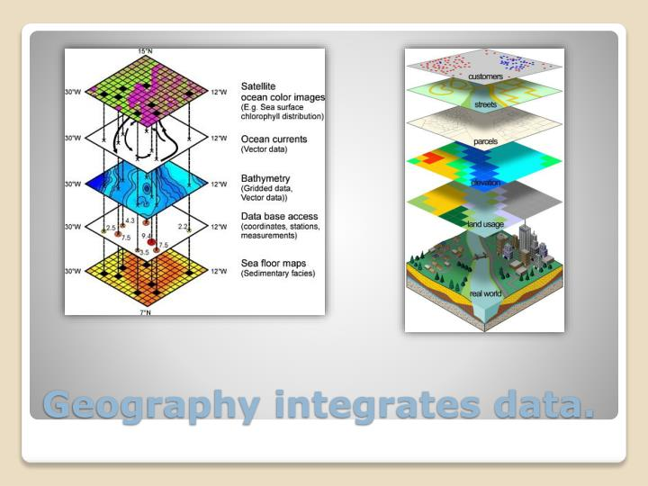 Geography integrates data.