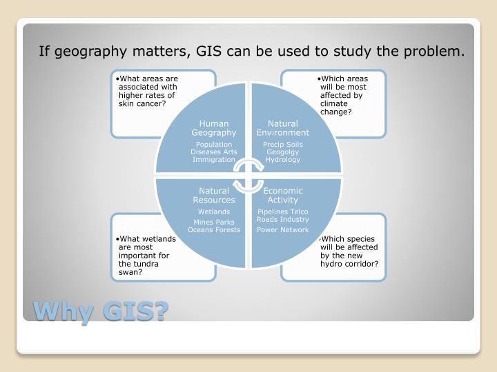 If geography matters, GIS can be used to study the problem.