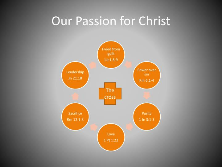 Our Passion for Christ