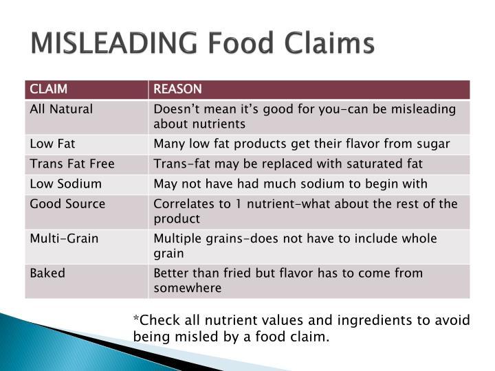 MISLEADING Food Claims