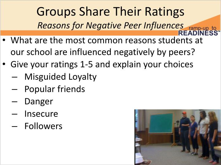 peer influences Peer influences friendship and peer influences can also affect a girl's body image, serving as protective social supports, or alternatively as sources of body overconcern within friendship groups, peers often share body attitudes.
