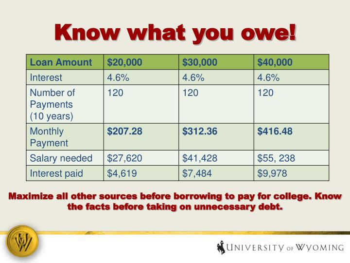 Know what you owe!