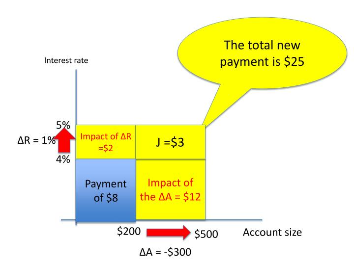 The total new payment is