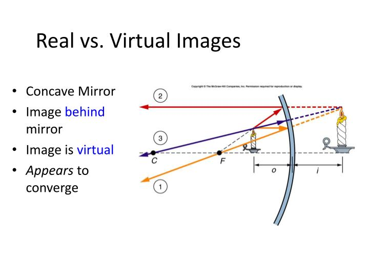 PPT - Real vs Virtual Images PowerPoint Presentation - ID ...