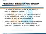 application infrastructure stability