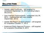 balloted items