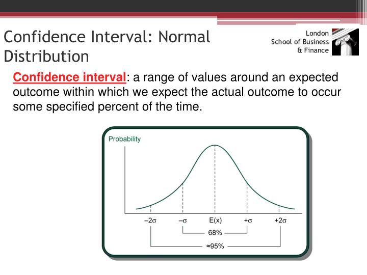 Confidence Interval: Normal Distribution