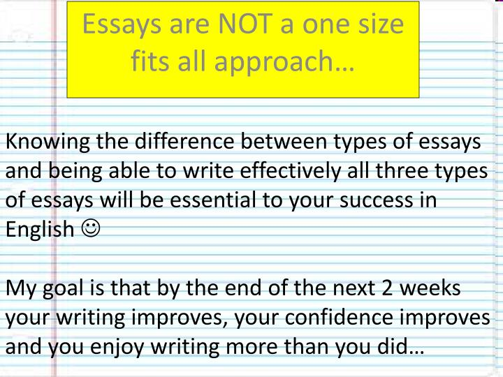 English Essay My Best Friend  Time Management Essays also Personal Essay Thesis Statement Ppt  Essays Are Not A One Size Fits All Approach  Book Report Essay
