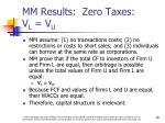 mm results zero taxes v l v u