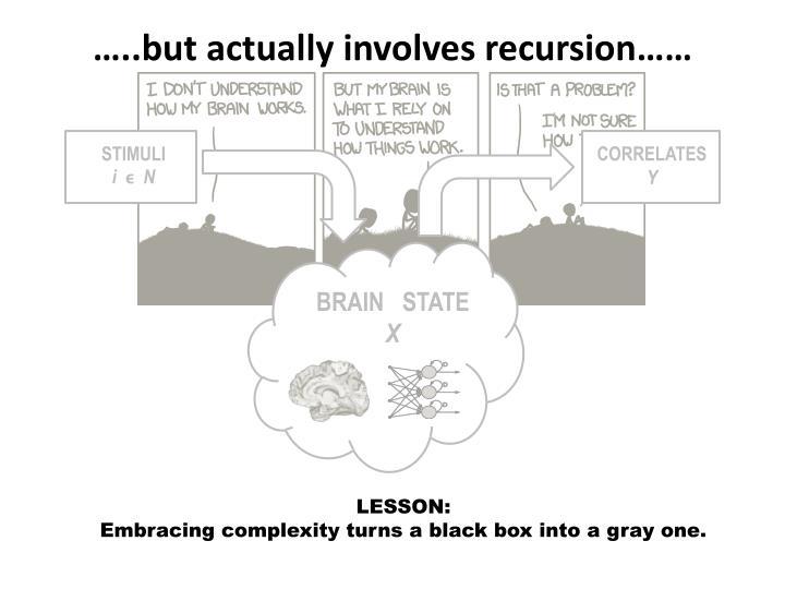…..but actually involves recursion……