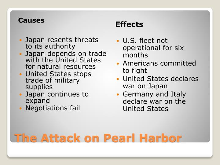 causes and consequences of pearl harbour As such, the military impact of pearl harbor was far from decisive in the pacific war the longer term impact of pearl harbor was more significant with america entering the conflict japan would still lose the war, irrespective of their tactical victory at pearl harbor.