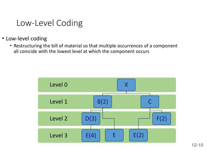 Low-Level Coding