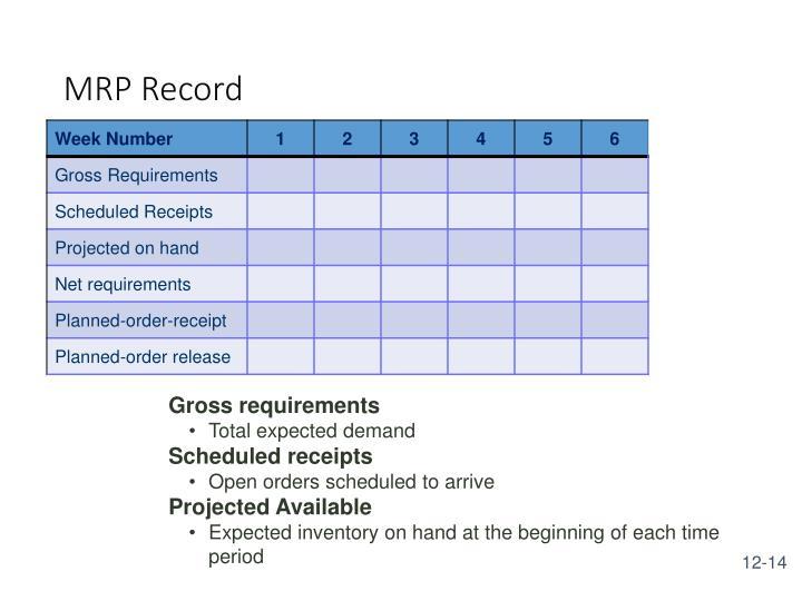 MRP Record