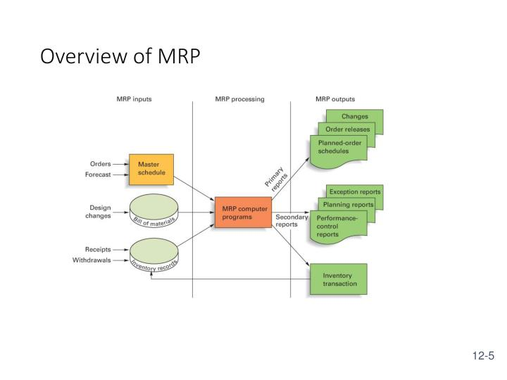 Overview of MRP