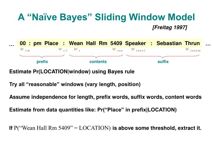 "A ""Naïve Bayes"" Sliding Window Model"