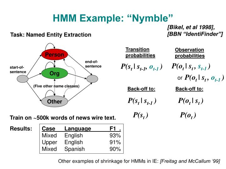 "HMM Example: ""Nymble"""