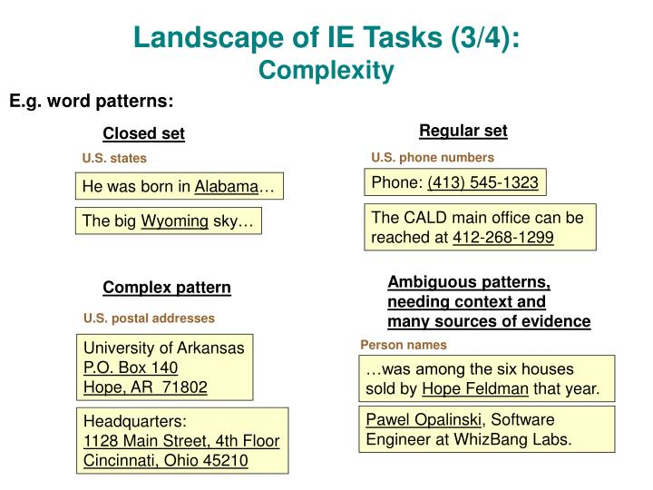 Landscape of IE Tasks (3/4):