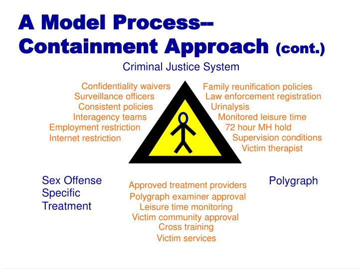 A Model Process--Containment Approach