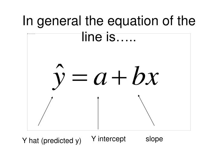 In general the equation of the line is…..