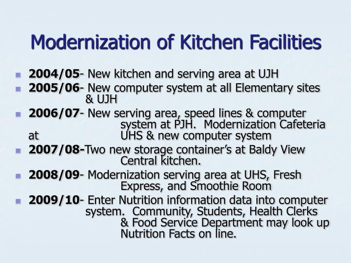 Modernization of Kitchen Facilities
