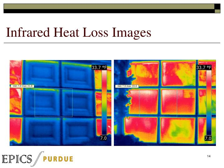 Infrared Heat Loss Images