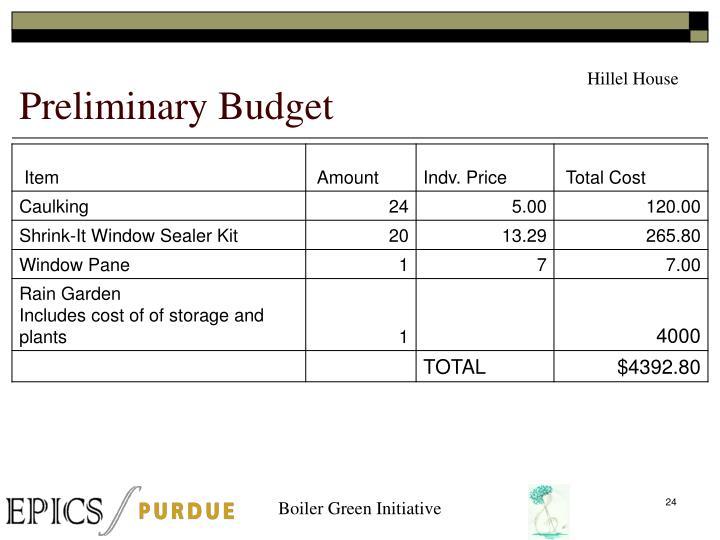 Preliminary Budget