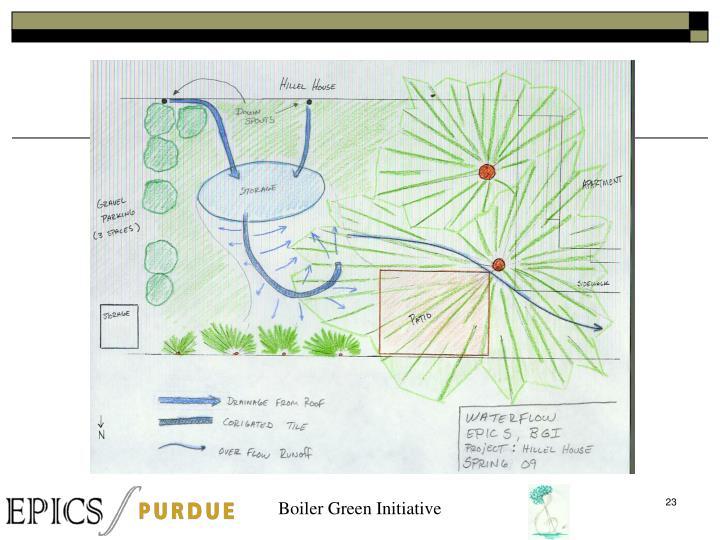 Boiler Green Initiative