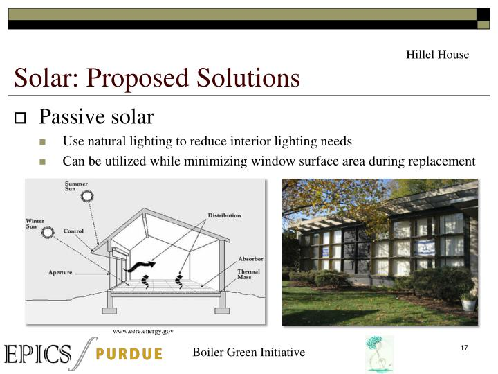 Solar: Proposed Solutions