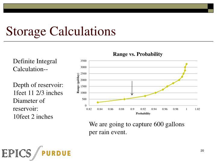 Storage Calculations