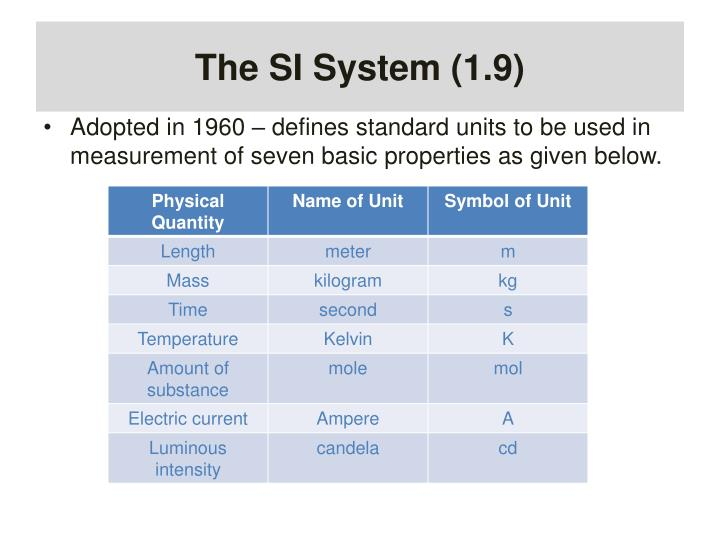 The si system 1 9