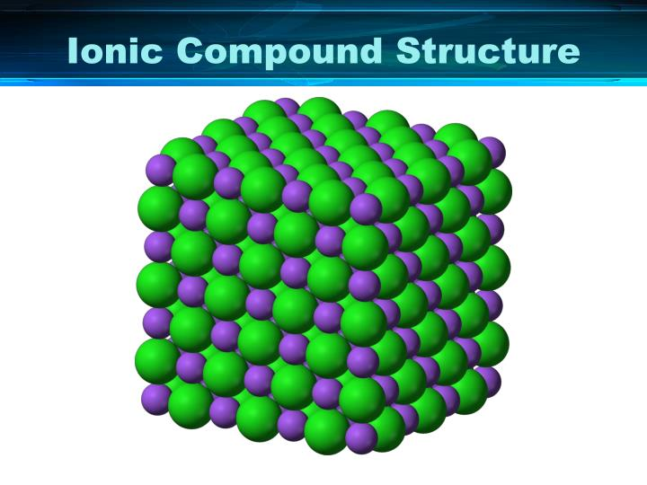 Ionic Compound Structure