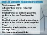 tables of standard reduction potentials