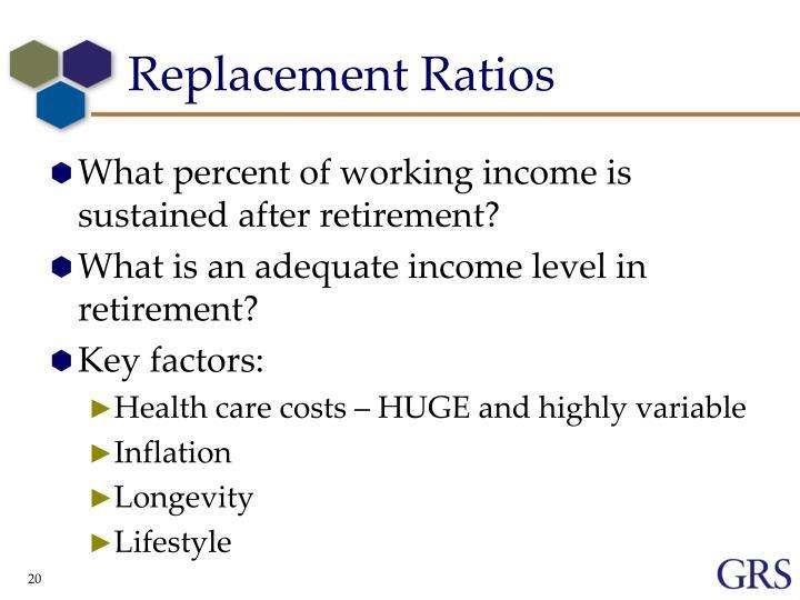 Replacement Ratios