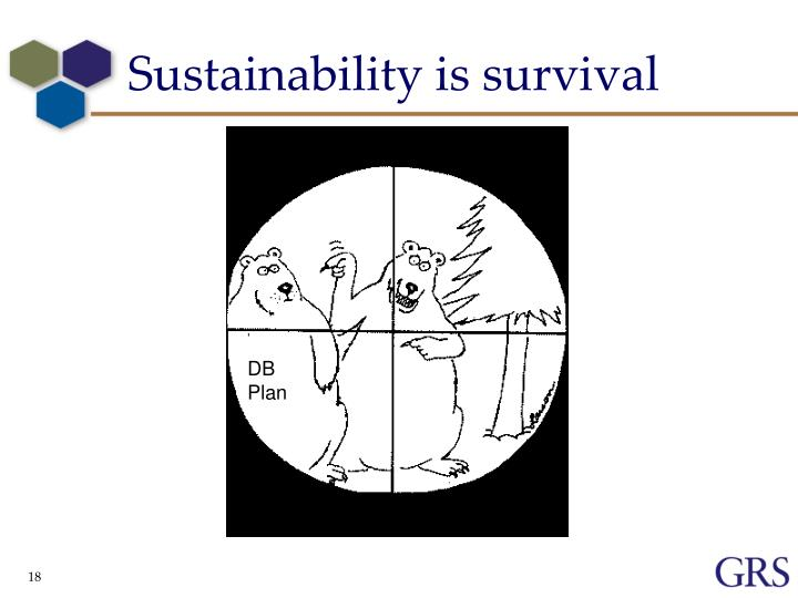 Sustainability is survival