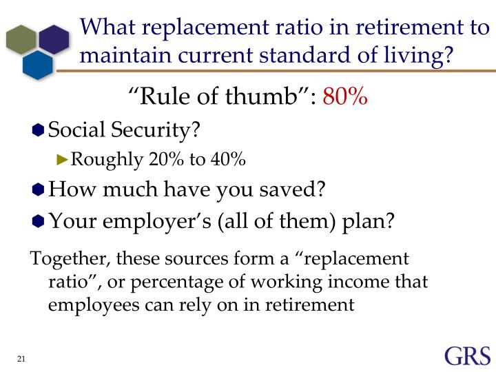 What replacement ratio in retirement to maintain current standard of living?