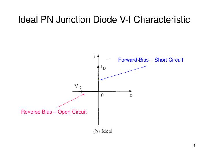 ppt pnjunction diode characteristics powerpoint
