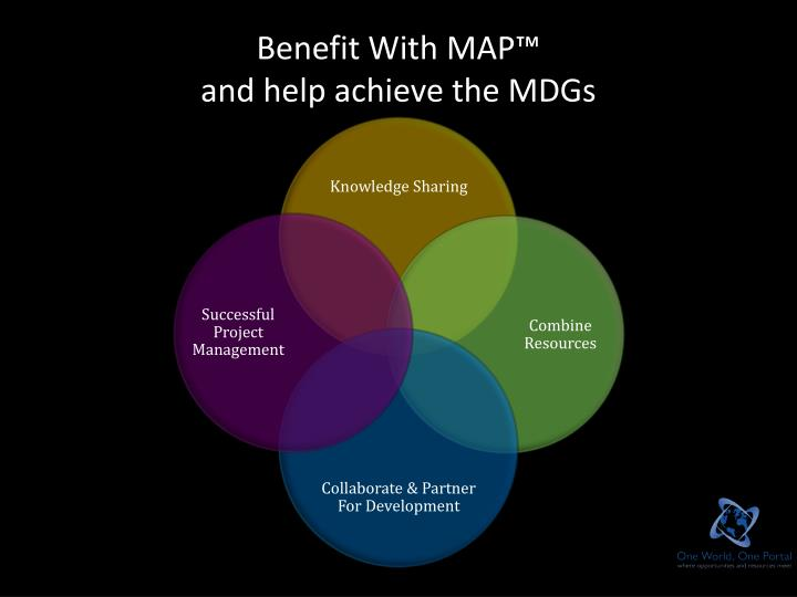 Benefit With MAP™