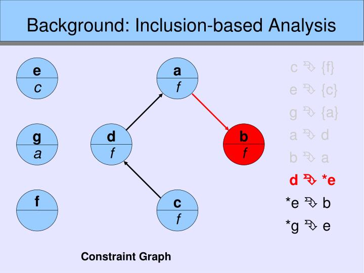 Background: Inclusion-based Analysis