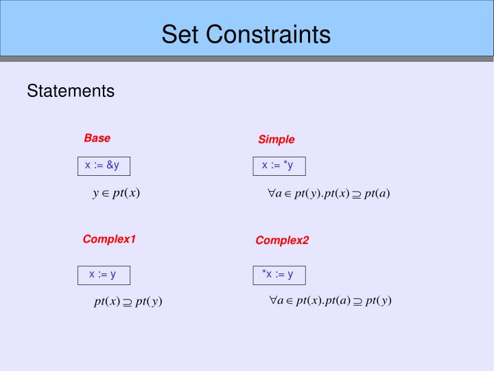 Set Constraints