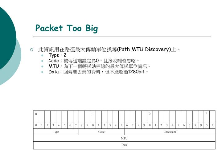 Packet Too Big