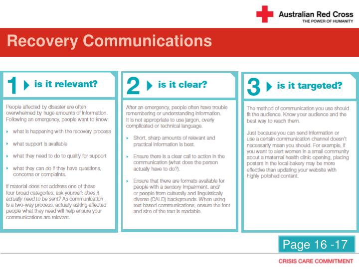 Recovery Communications