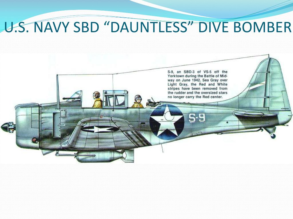 ppt - the battle of midway powerpoint presentation