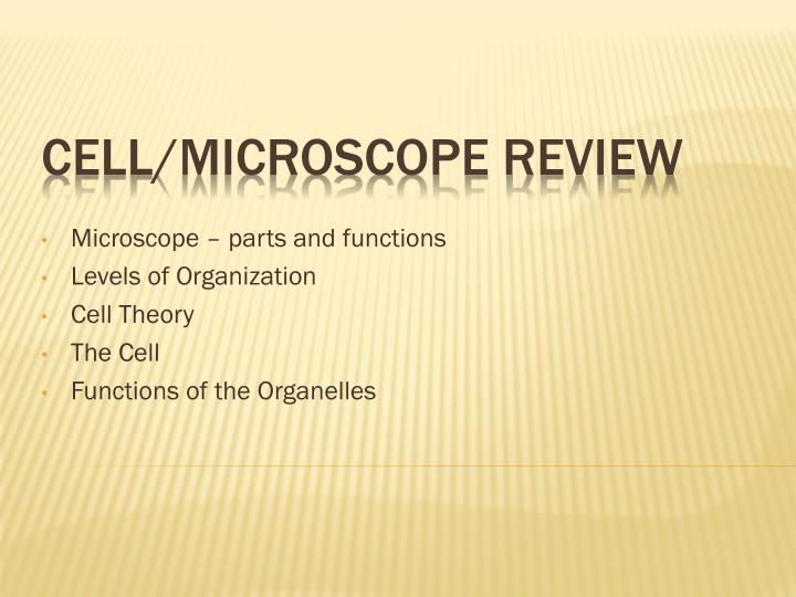 Microscope – parts and functions