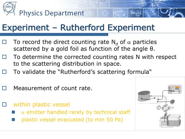 Experiment – Rutherford Experiment