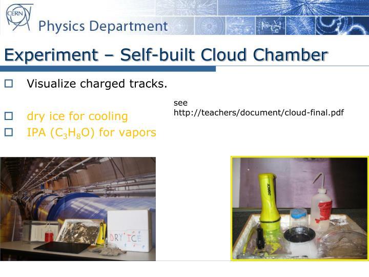 Experiment – Self-built Cloud Chamber