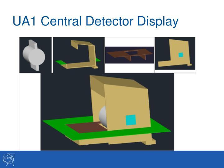 UA1 Central Detector Display