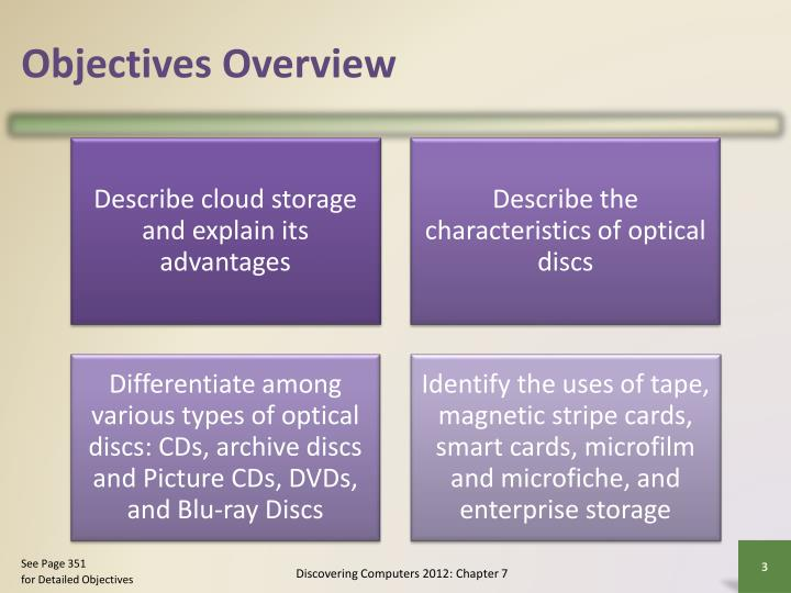 Objectives overview1