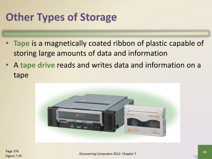 Other Types of Storage